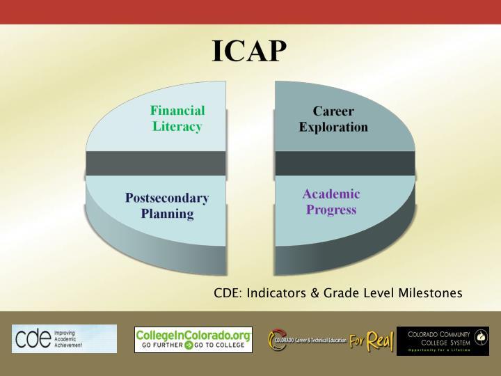 CDE: Indicators & Grade Level Milestones