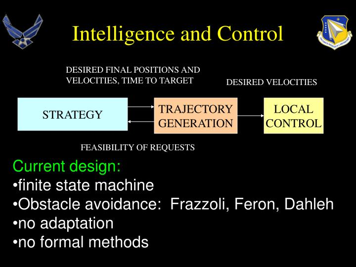 Intelligence and Control