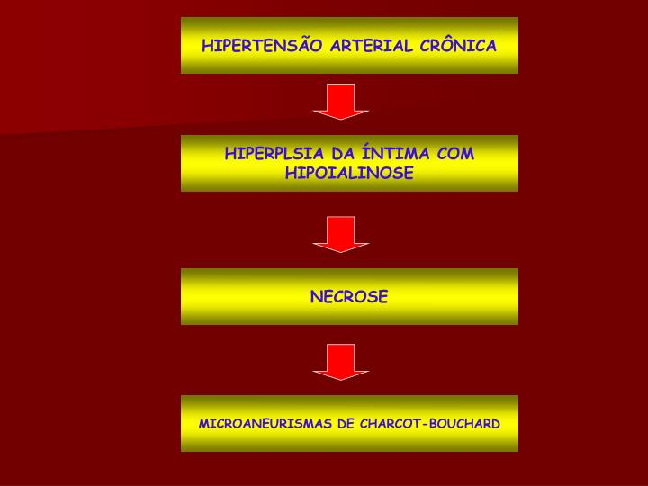 HIPERTENSÃO ARTERIAL CRÔNICA
