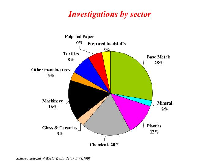 Investigations by sector
