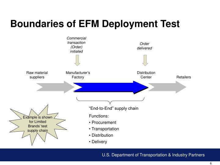 Boundaries of EFM Deployment Test