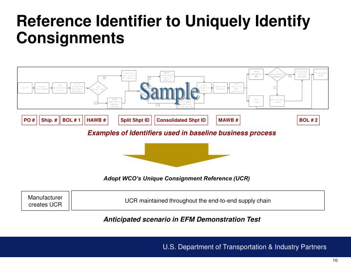 Reference Identifier to Uniquely Identify Consignments