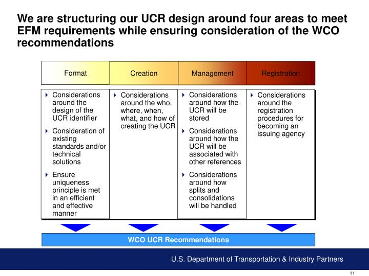 We are structuring our UCR design around four areas to meet EFM requirements while ensuring consideration of the WCO recommendations