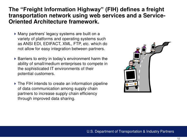"""The """"Freight Information Highway"""" (FIH) defines a freight transportation network using web services and a Service-Oriented Architecture framework."""