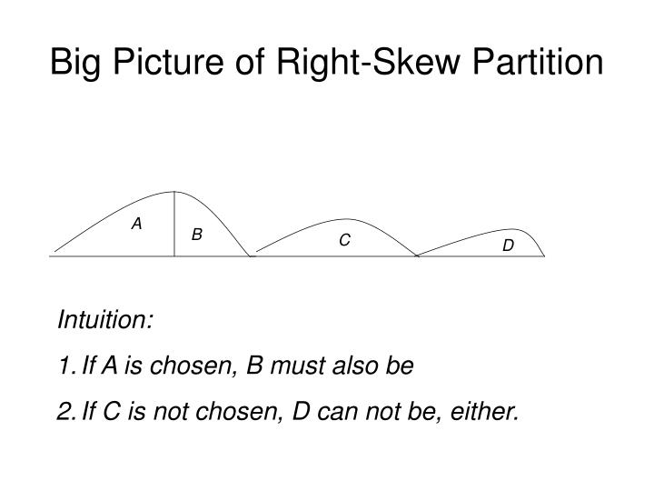Big Picture of Right-Skew Partition