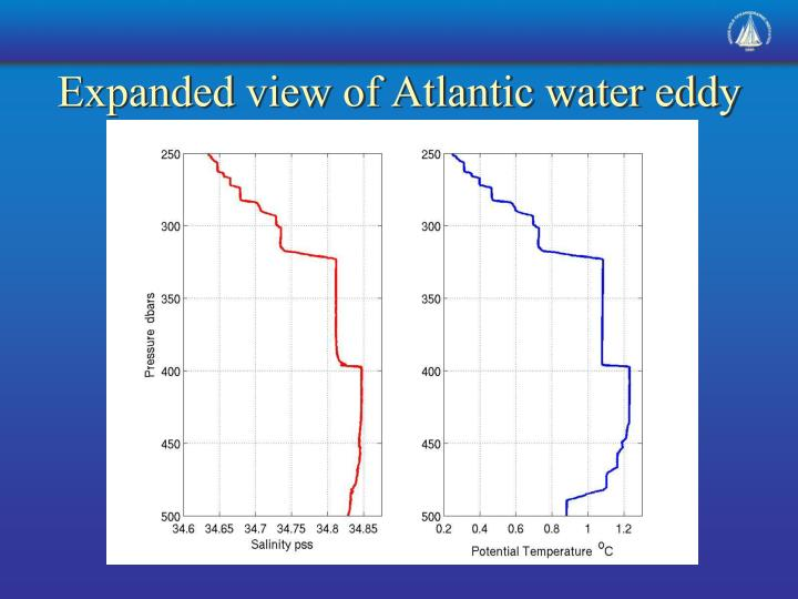 Expanded view of Atlantic water eddy