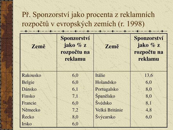 Př. Sponzorství jako procenta z reklamních rozpočtů v evropských zemích (r. 1998)