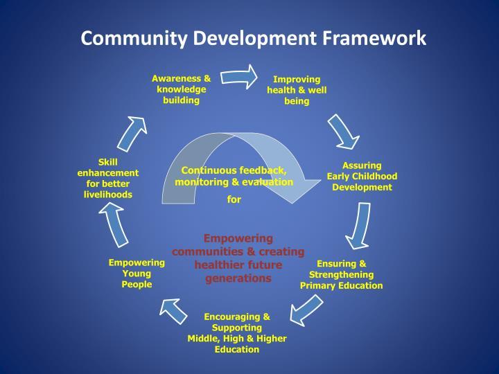 Empowering communities & creating healthier future generations