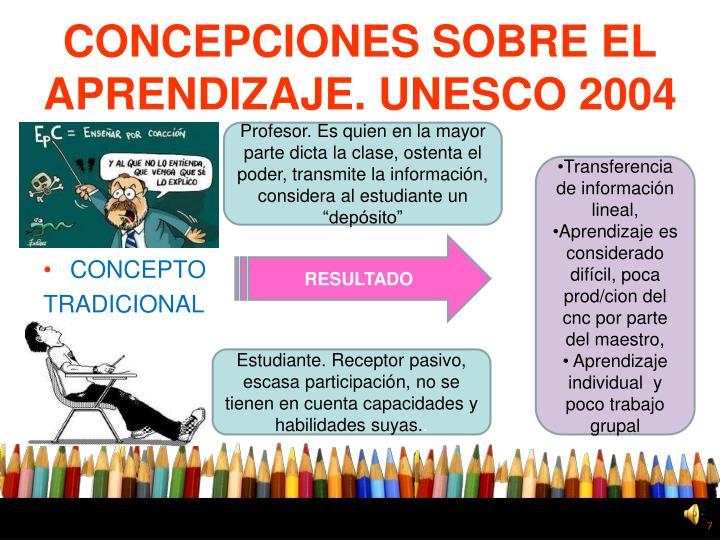 CONCEPCIONES SOBRE EL APRENDIZAJE. UNESCO 2004