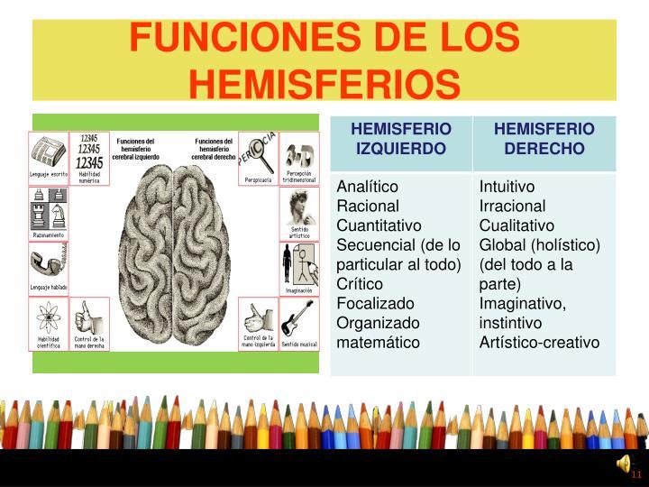 FUNCIONES DE LOS HEMISFERIOS