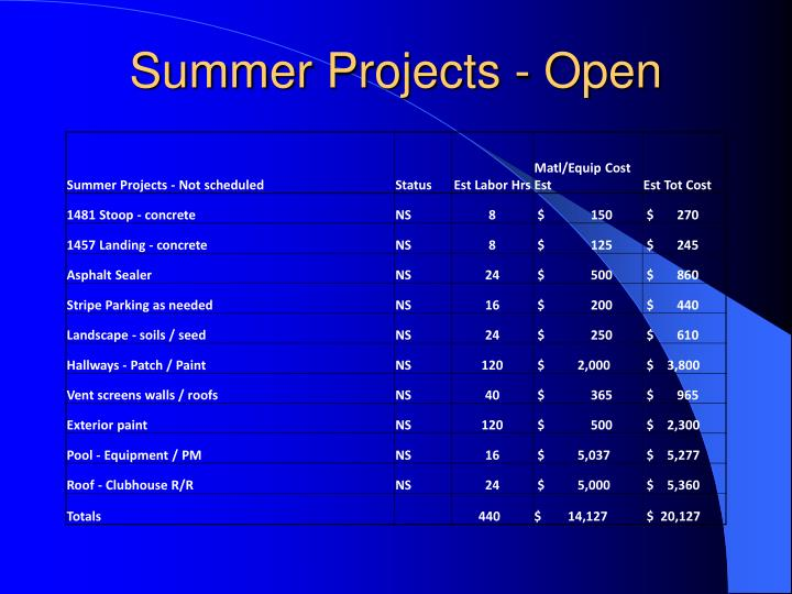 Summer Projects - Open