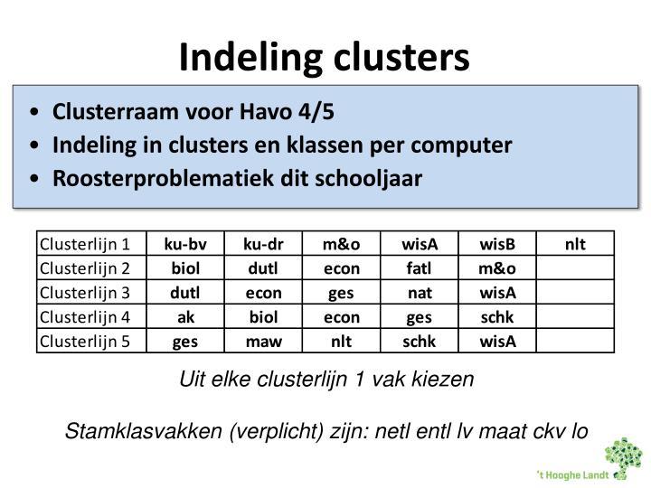 Indeling clusters