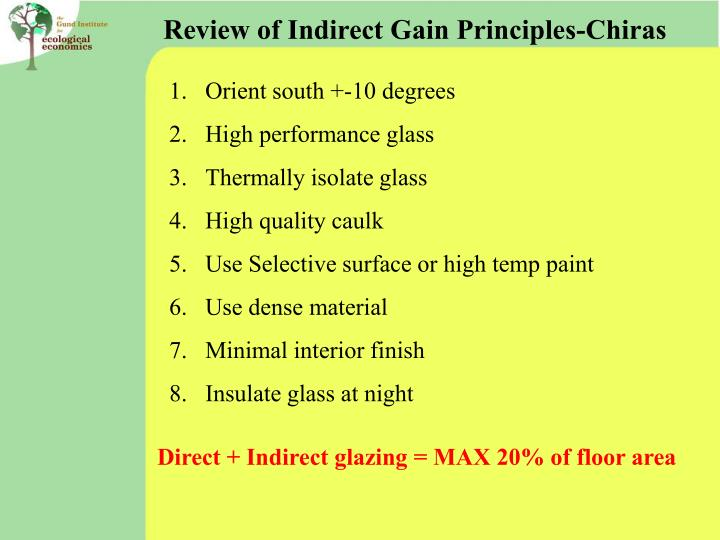 Review of Indirect Gain Principles-Chiras