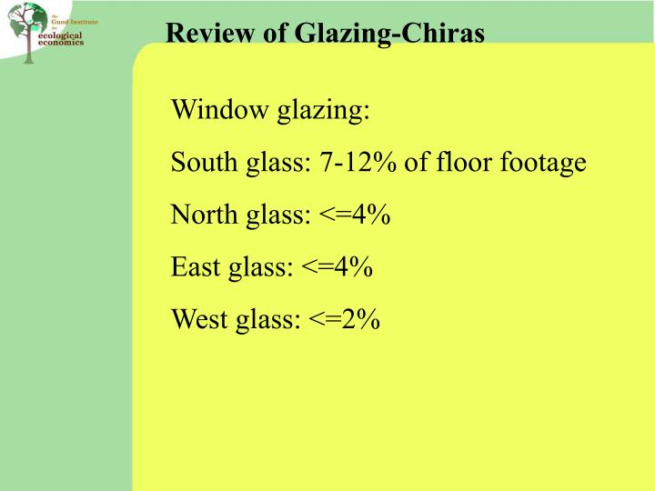 Review of Glazing-Chiras