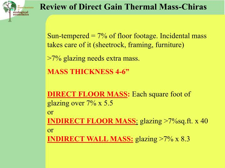 Review of Direct Gain Thermal Mass-Chiras