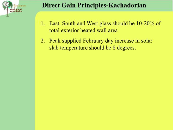 Direct Gain Principles-Kachadorian