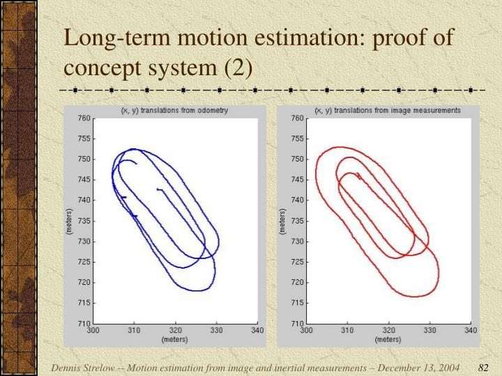 Long-term motion estimation: proof of concept system (2)