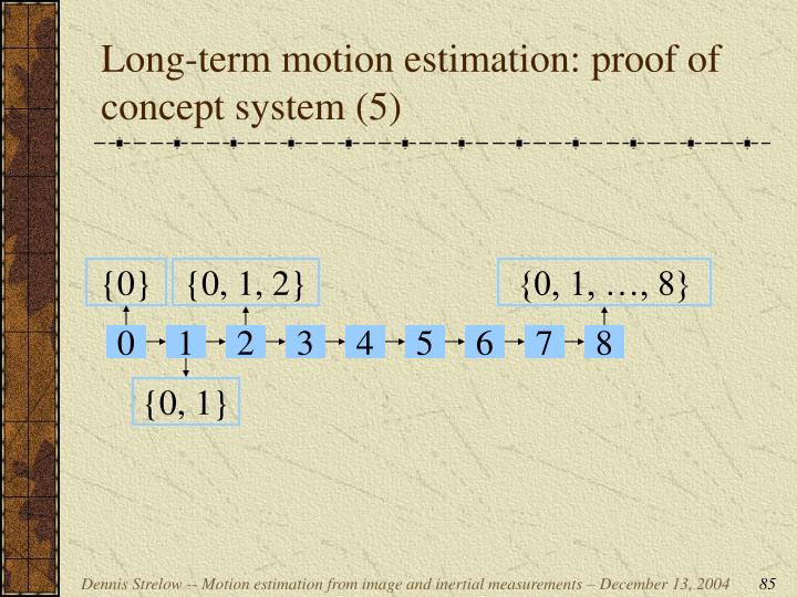 Long-term motion estimation: proof of concept system (5)