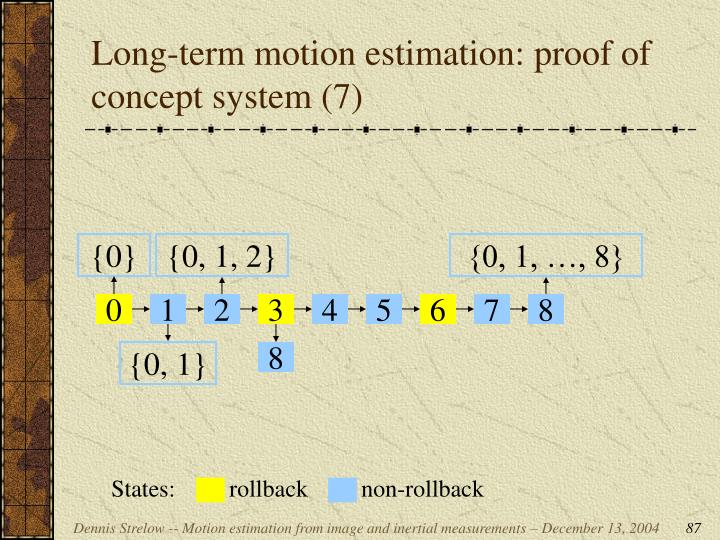 Long-term motion estimation: proof of concept system (7)