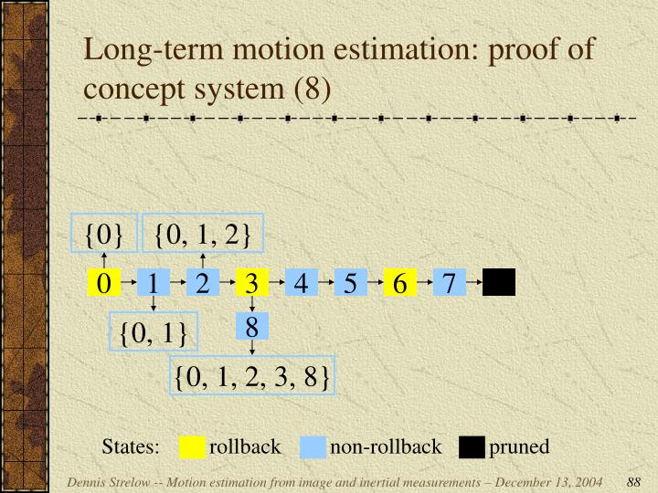 Long-term motion estimation: proof of concept system (8)