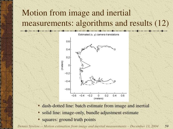 Motion from image and inertial measurements: algorithms and results (12)