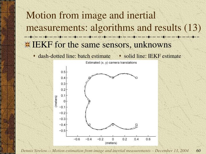 Motion from image and inertial measurements: algorithms and results (13)