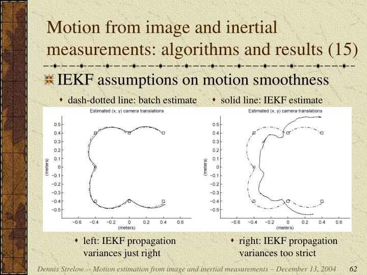Motion from image and inertial measurements: algorithms and results (15)