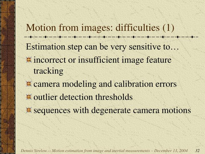 Motion from images: difficulties (1)