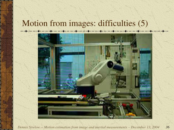 Motion from images: difficulties (5)