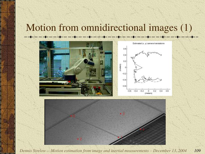 Motion from omnidirectional images (1)