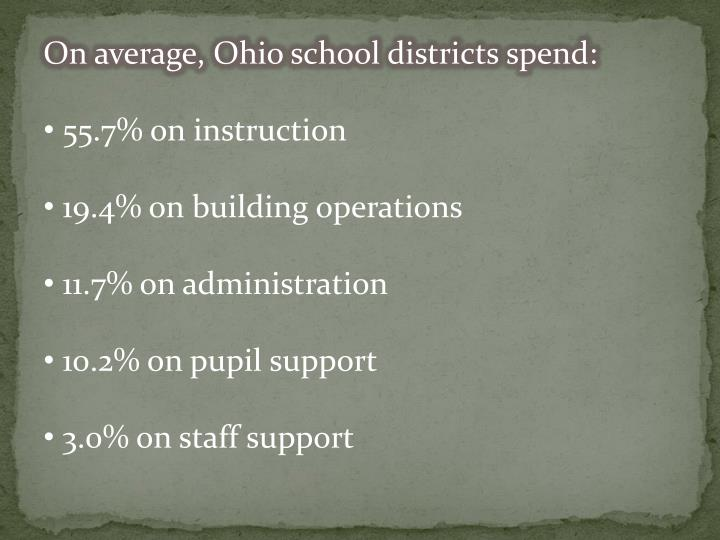 On average, Ohio school districts spend: