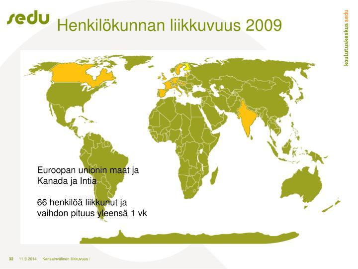 Henkilökunnan liikkuvuus 2009