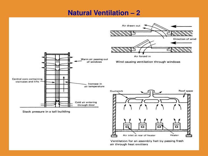 Natural Ventilation – 2