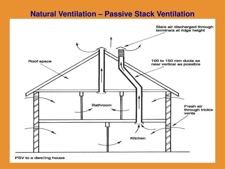 Natural Ventilation – Passive Stack Ventilation