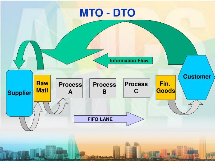 MTO - DTO