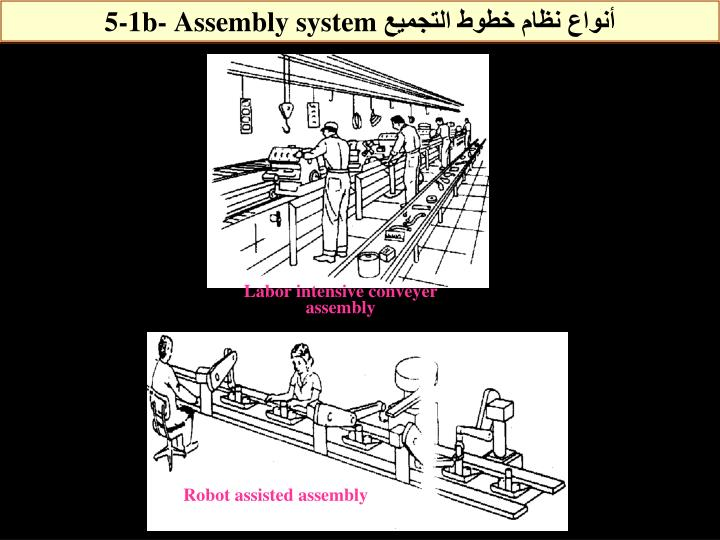 Robot assisted assembly