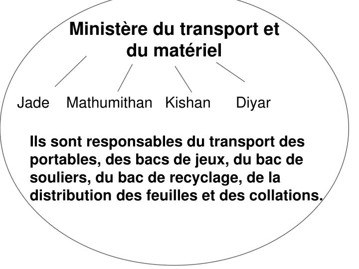 Ministère du transport et du matériel
