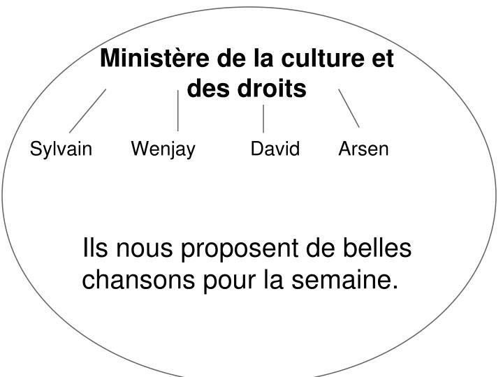 Ministère de la culture et des droits