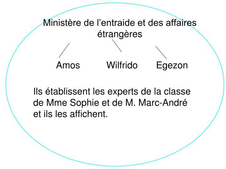 Ministère de l'entraide et des affaires  étrangères
