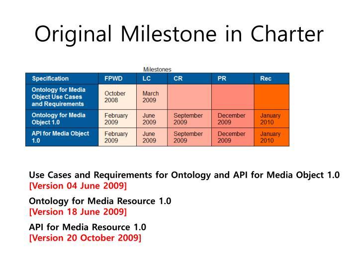 Original Milestone in Charter