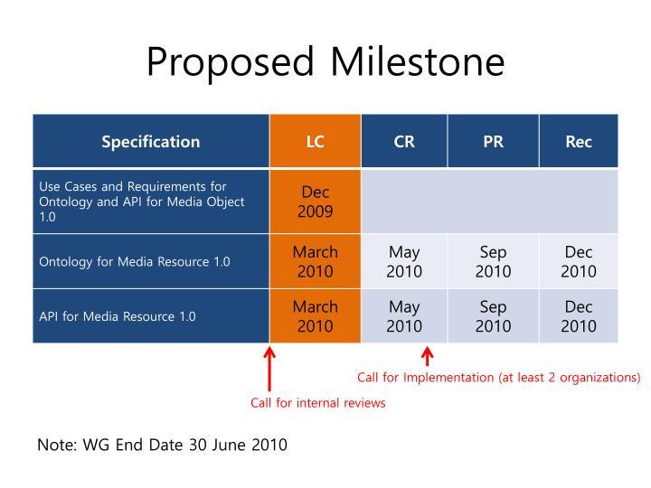 Proposed Milestone