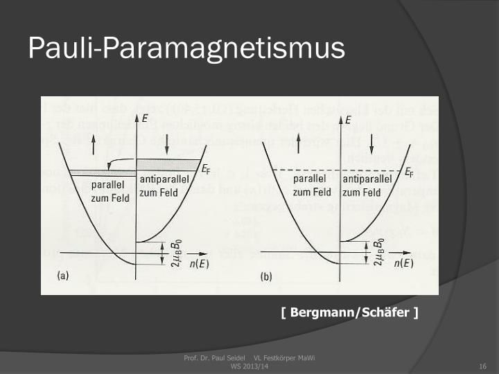 Pauli-Paramagnetismus