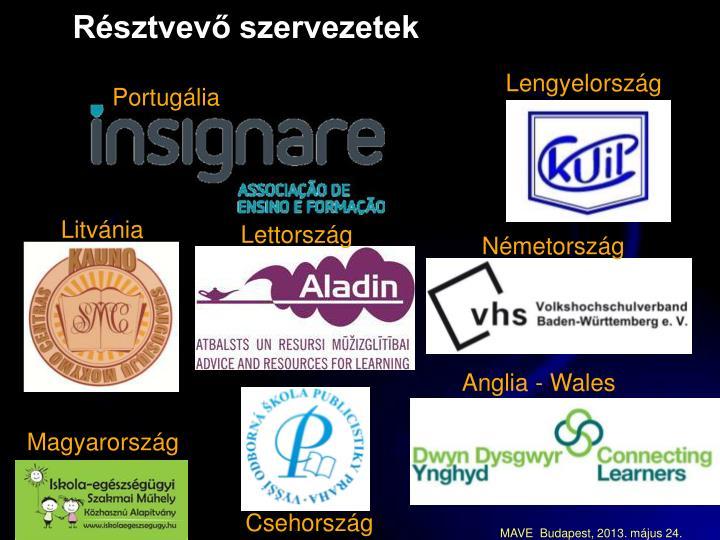 Résztvevő szervezetek