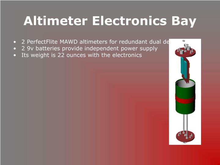 Altimeter Electronics Bay