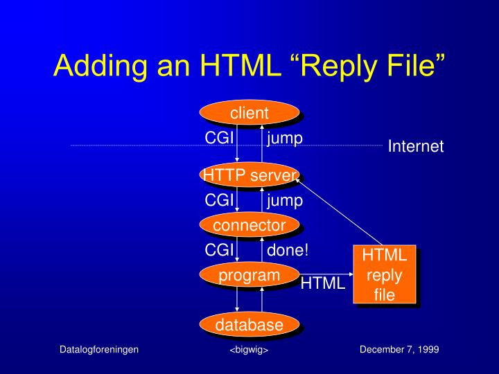 "Adding an HTML ""Reply File"""