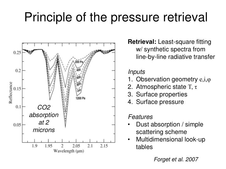 Principle of the pressure retrieval