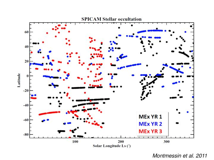 Montmessin et al. 2011