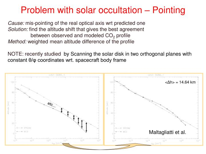 Problem with solar occultation – Pointing