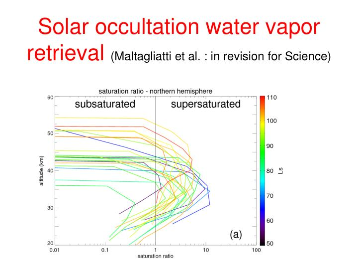 Solar occultation water vapor retrieval