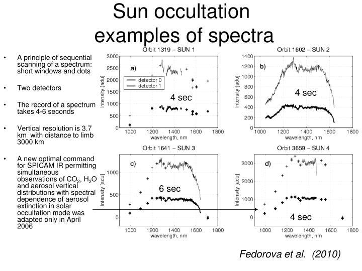 Sun occultation